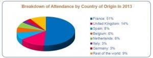 Disneyland-Paris-Revenues-by-Country-of-Origin