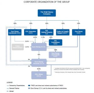 euro-disney-corporation-2016